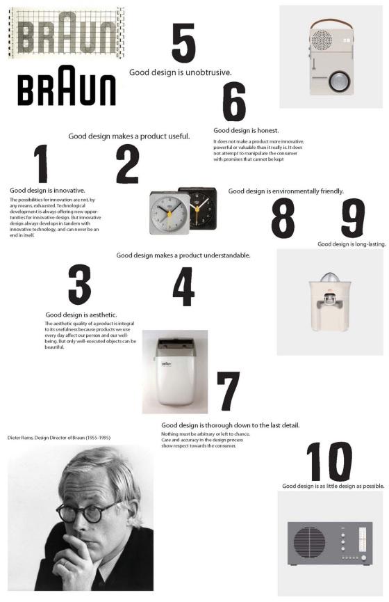 Dieter-Rams-Ten-Rules-of-Good-Design-Poster-Braun